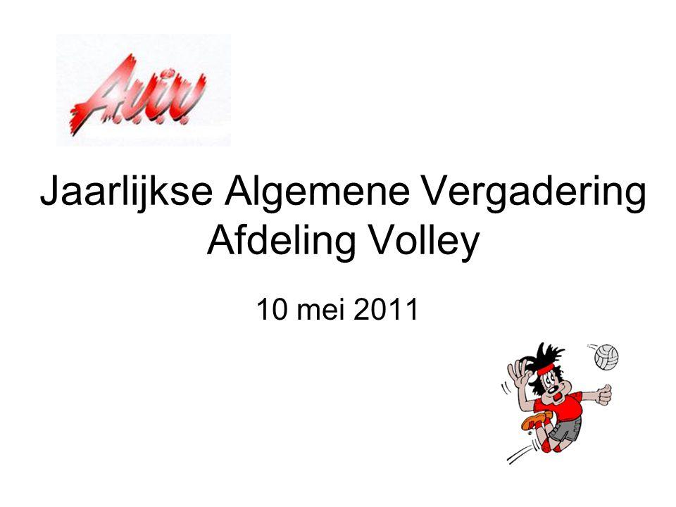 Jaarlijkse Algemene Vergadering Afdeling Volley