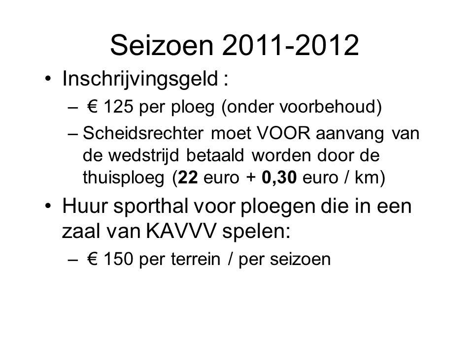 Seizoen 2011-2012 Inschrijvingsgeld :