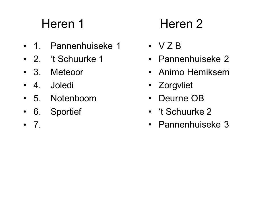 Heren 1 Heren 2 1. Pannenhuiseke 1 2. 't Schuurke 1 3. Meteoor