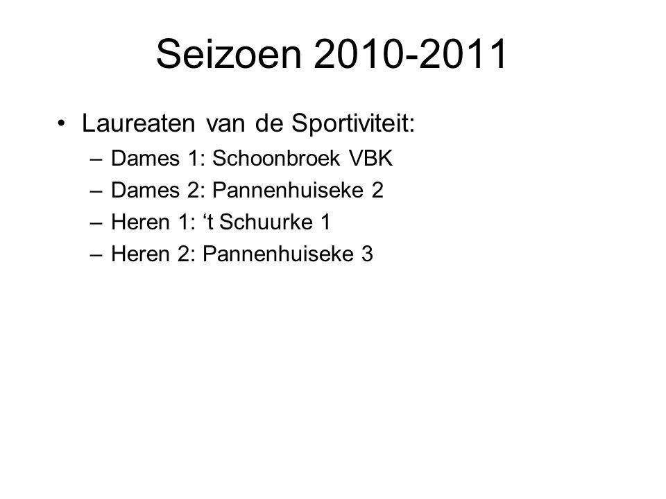 Seizoen 2010-2011 Laureaten van de Sportiviteit: