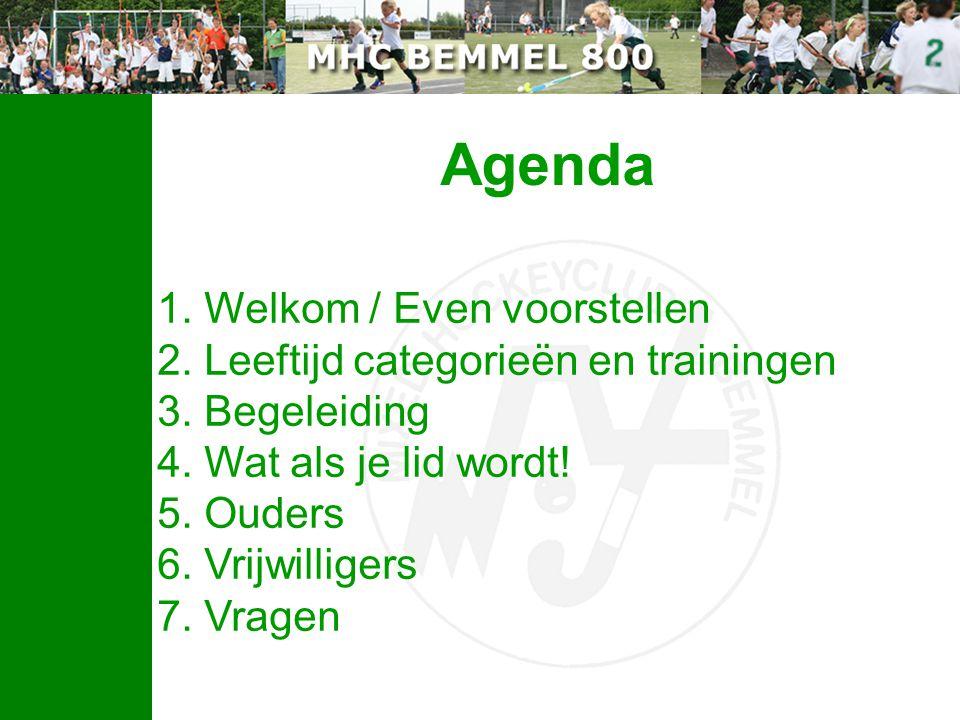 Agenda 1. Welkom / Even voorstellen