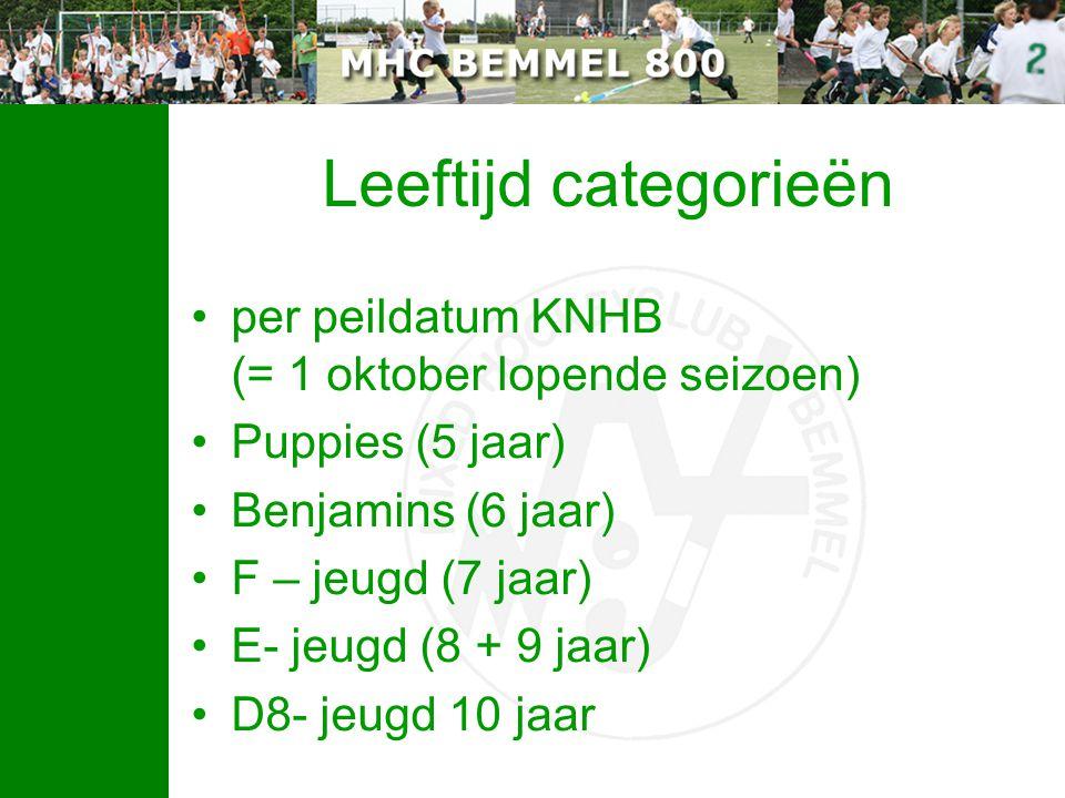 Leeftijd categorieën per peildatum KNHB (= 1 oktober lopende seizoen)