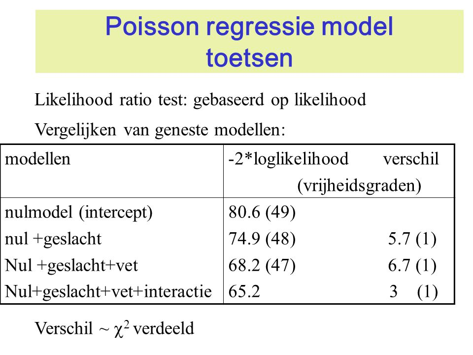 Poisson regressie model toetsen
