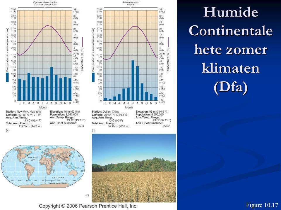 Humide Continentale hete zomer klimaten (Dfa)
