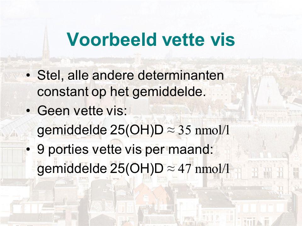 Voorbeeld vette vis Stel, alle andere determinanten constant op het gemiddelde. Geen vette vis: gemiddelde 25(OH)D ≈ 35 nmol/l.