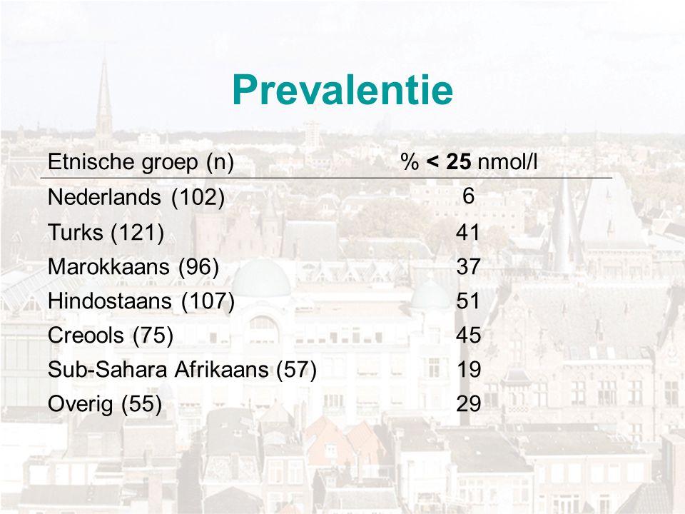 Prevalentie Etnische groep (n) % < 25 nmol/l Nederlands (102) 6