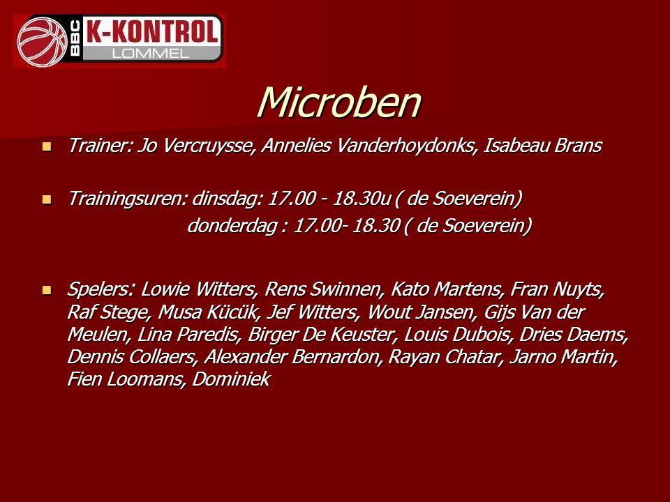 Microben Trainer: Jo Vercruysse, Annelies Vanderhoydonks, Isabeau Brans. Trainingsuren: dinsdag: 17.00 - 18.30u ( de Soeverein)