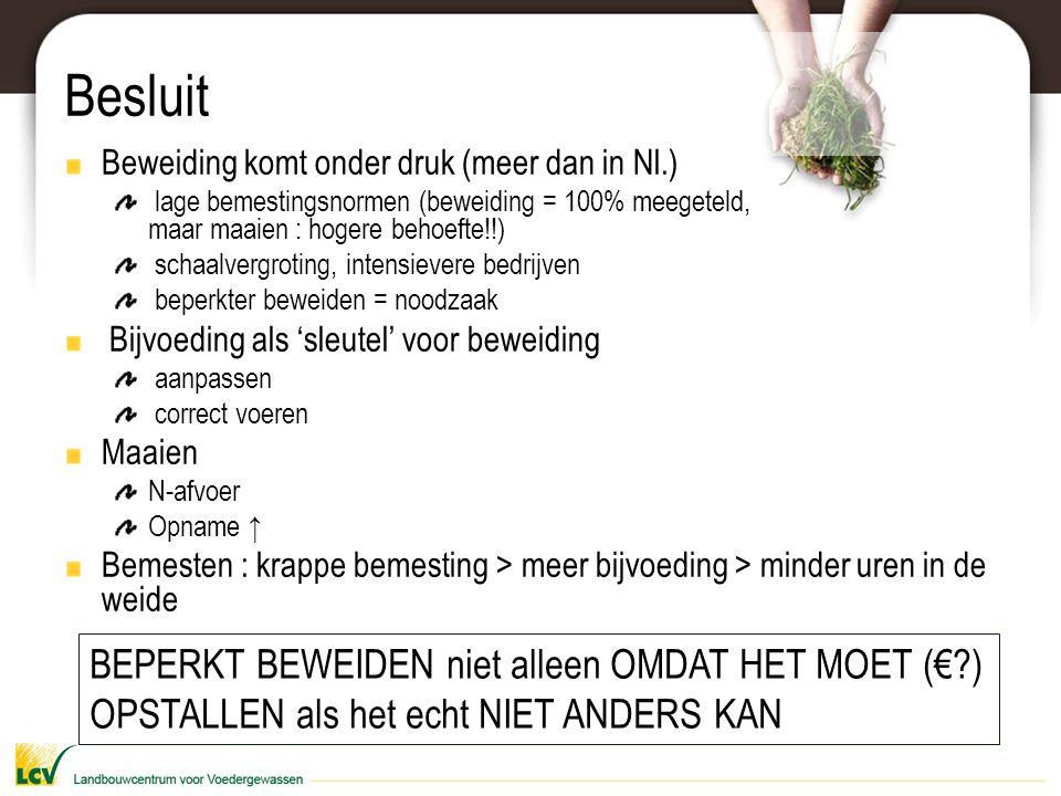 Besluit BEPERKT BEWEIDEN niet alleen OMDAT HET MOET (€ )