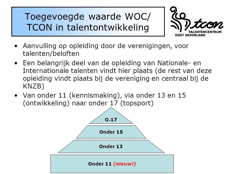 Toegevoegde waarde WOC/ TCON in talentontwikkeling
