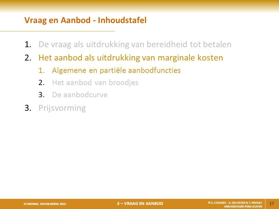 Vraag en Aanbod - Inhoudstafel