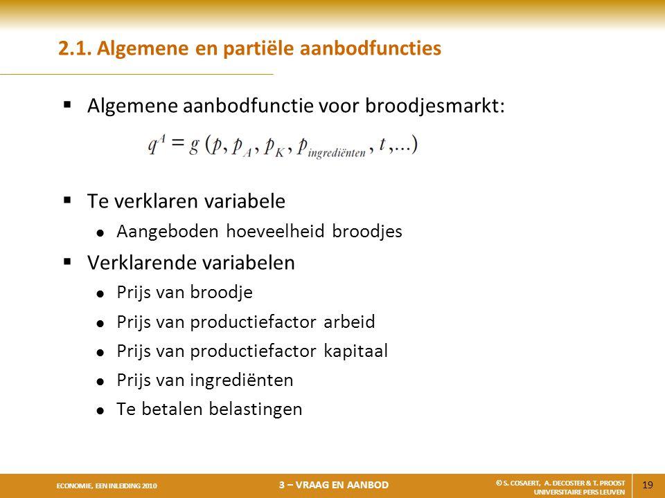 2.1. Algemene en partiële aanbodfuncties