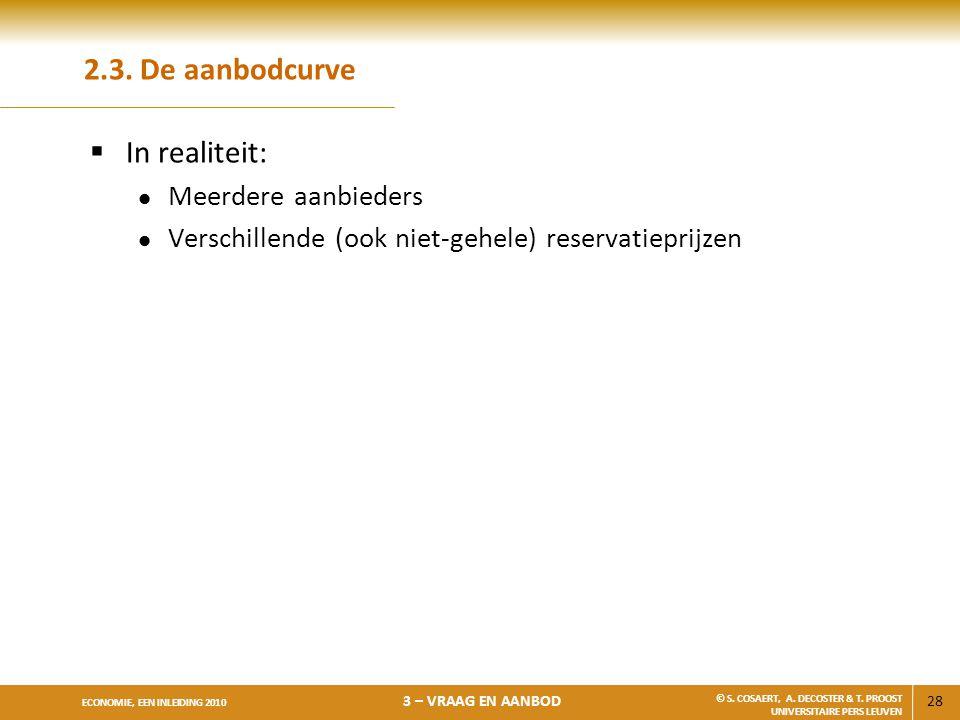 2.3. De aanbodcurve In realiteit: Meerdere aanbieders