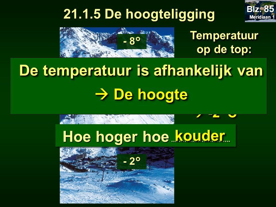 De temperatuur is afhankelijk van
