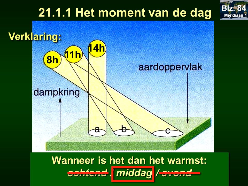 Wanneer is het dan het warmst: ochtend / middag / avond