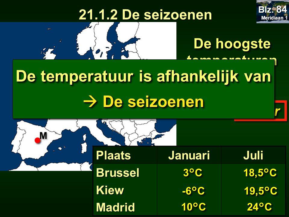 temperatuur januari 2018