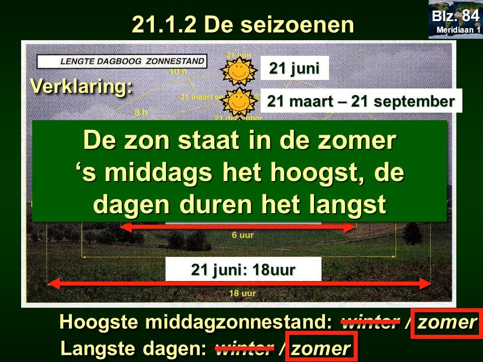 21.1.2 De seizoenen Meridiaan 1. Blz. 84. 21 juni. Verklaring: 21 maart – 21 september.