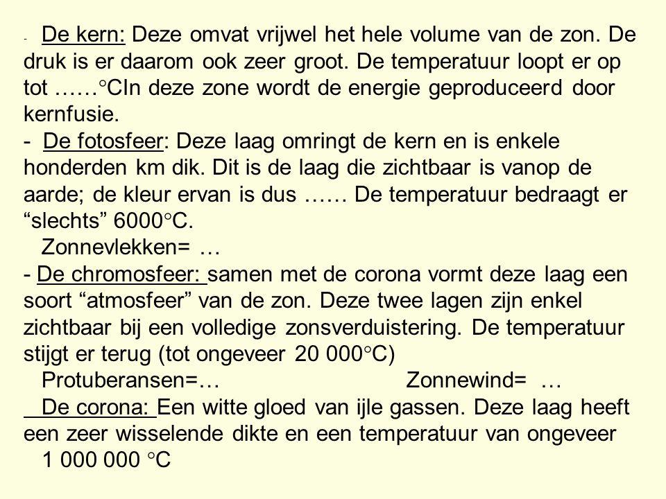 Protuberansen=… Zonnewind= …
