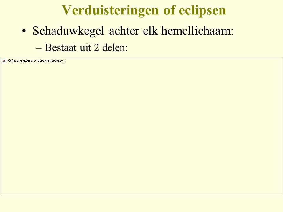 Verduisteringen of eclipsen