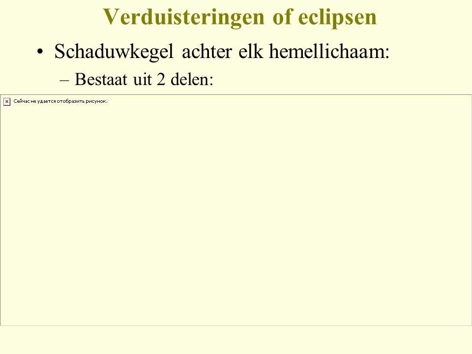 Verduisteringen of eclipsen