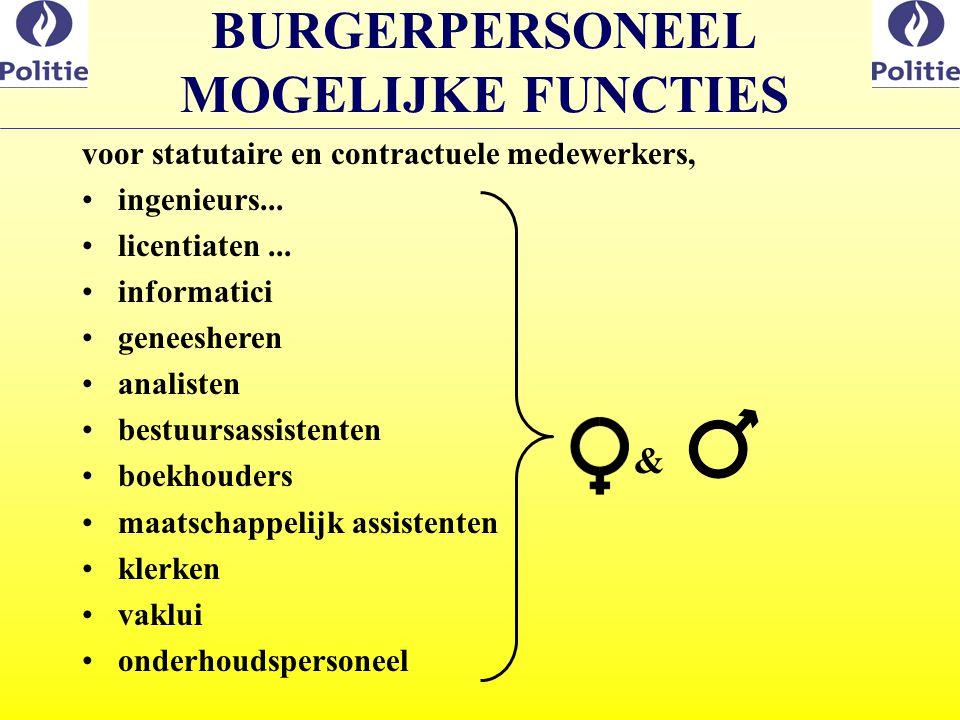 BURGERPERSONEEL MOGELIJKE FUNCTIES