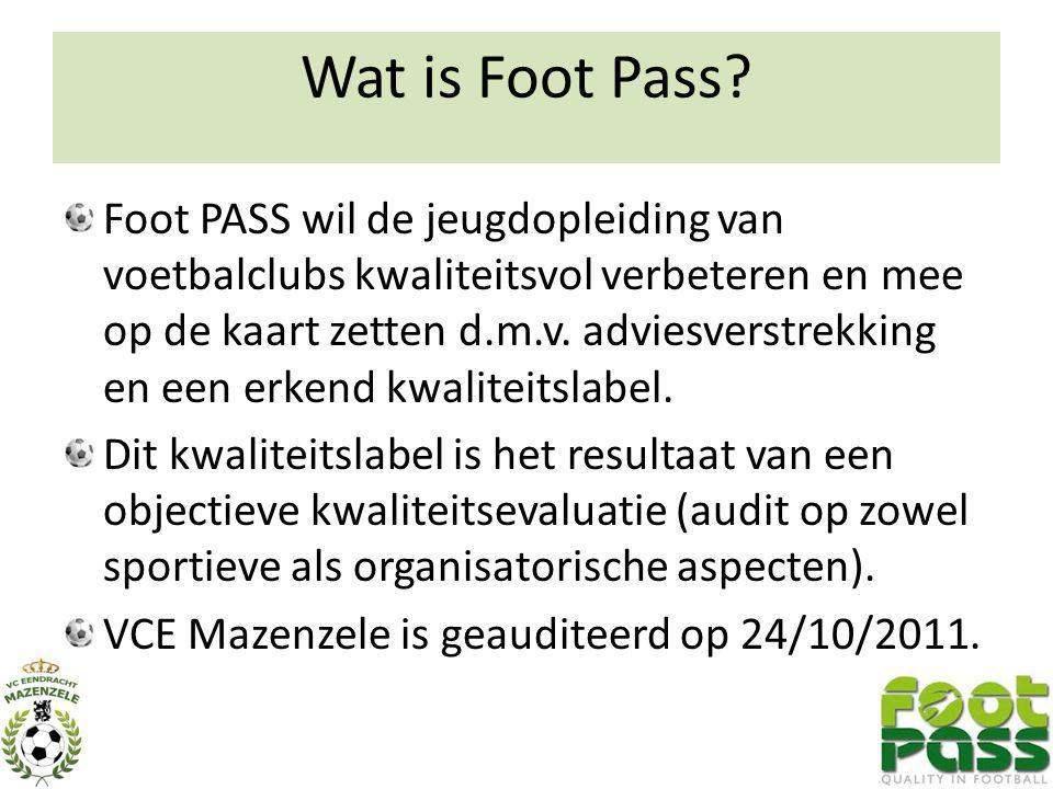 Wat is Foot Pass