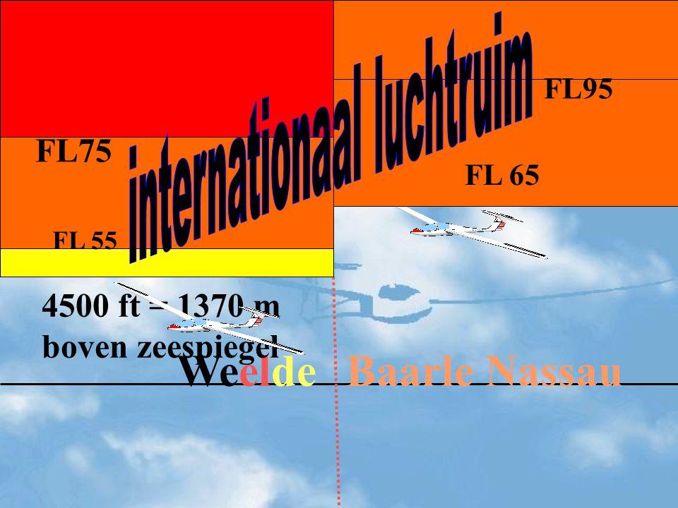 internationaal luchtruim