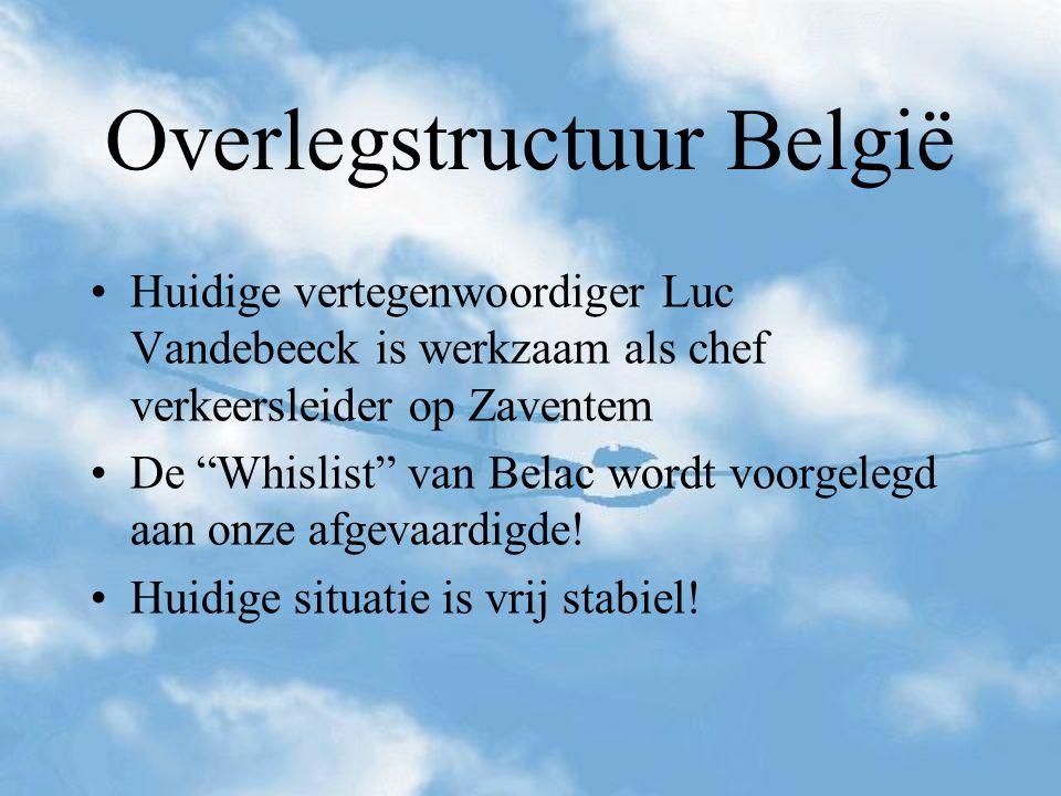 Overlegstructuur België