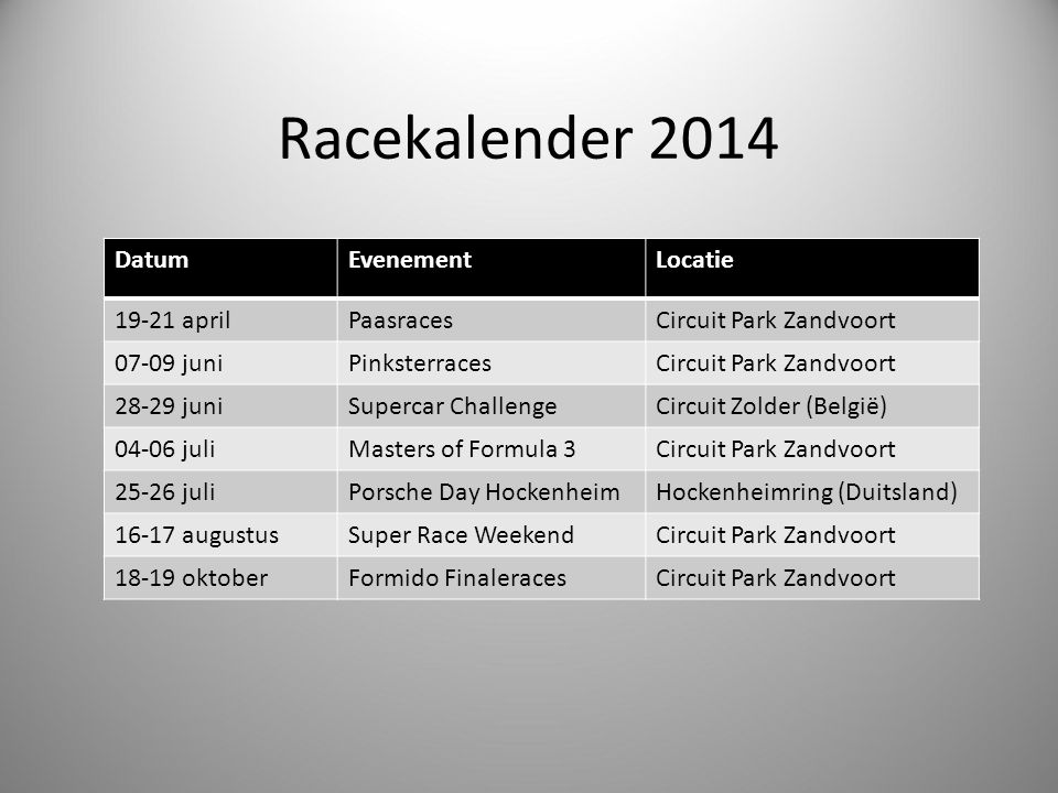 Racekalender 2014 Datum Evenement Locatie 19-21 april Paasraces