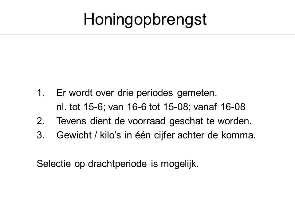 Honingopbrengst Er wordt over drie periodes gemeten.