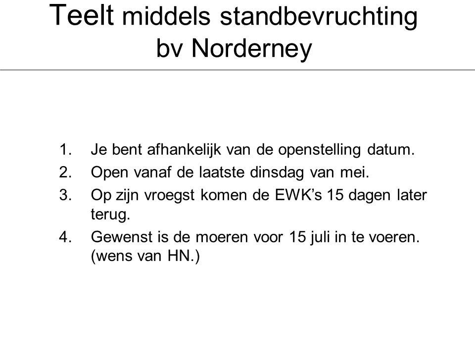 Teelt middels standbevruchting bv Norderney