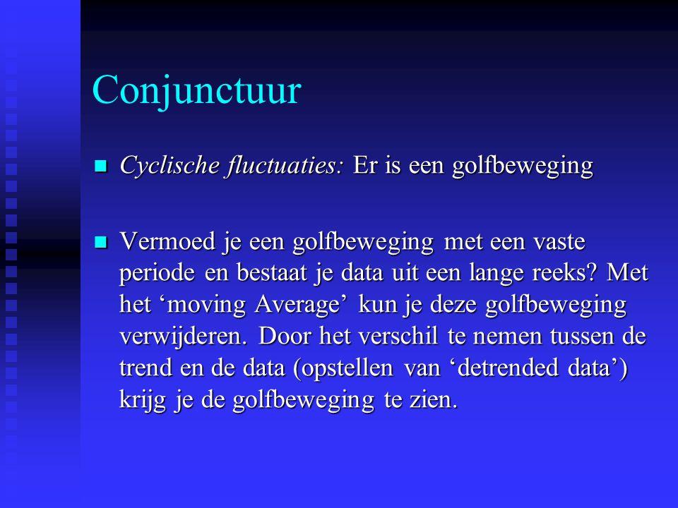 Conjunctuur Cyclische fluctuaties: Er is een golfbeweging