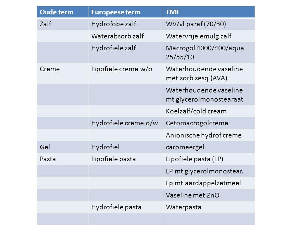 Oude term Europeese term. TMF. Zalf. Hydrofobe zalf. WV/vl paraf (70/30) Waterabsorb zalf. Watervrije emulg zalf.