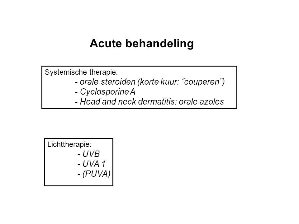 Acute behandeling - Cyclosporine A
