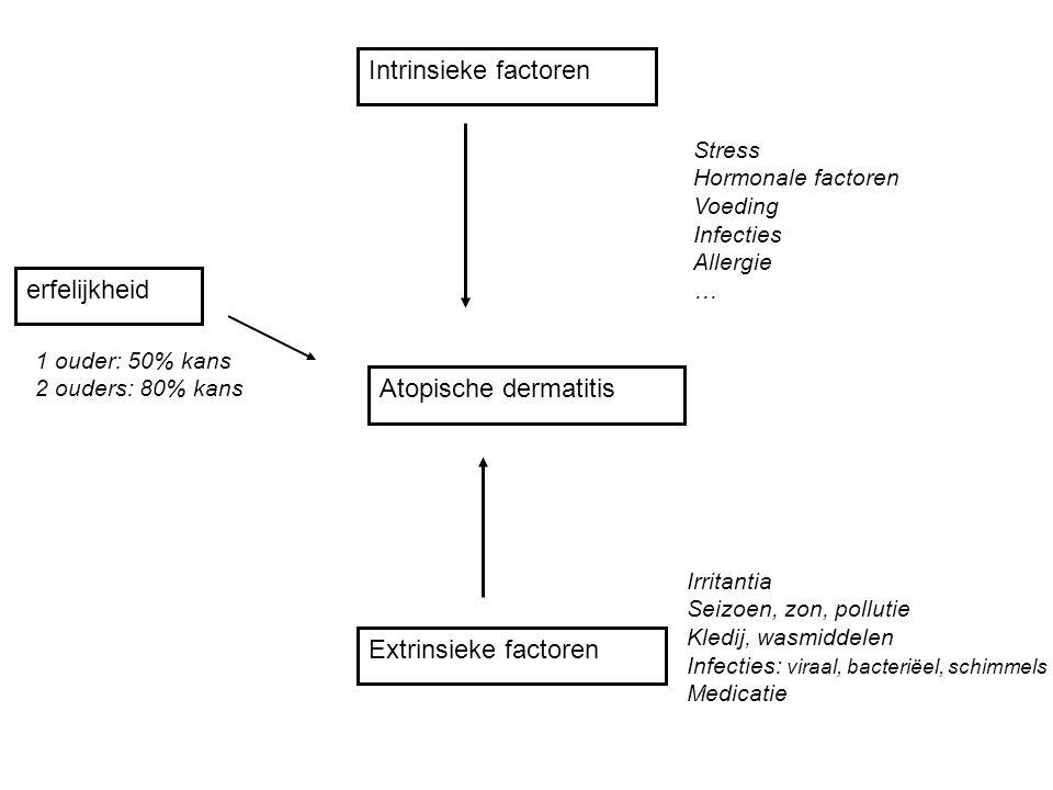 Intrinsieke factoren erfelijkheid Atopische dermatitis