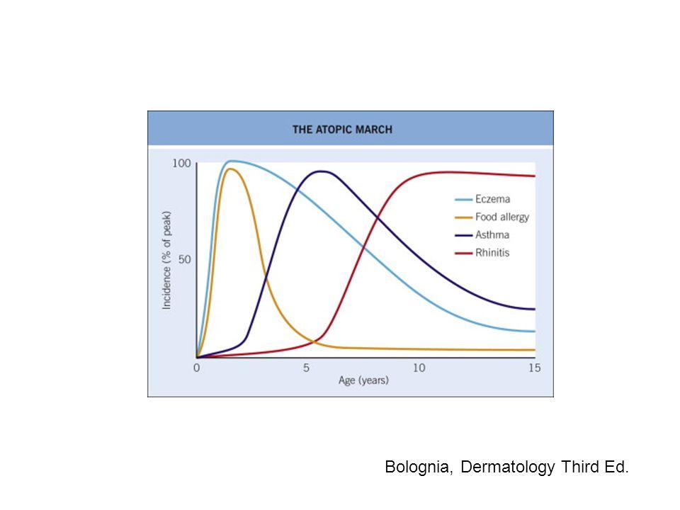 Bolognia, Dermatology Third Ed.