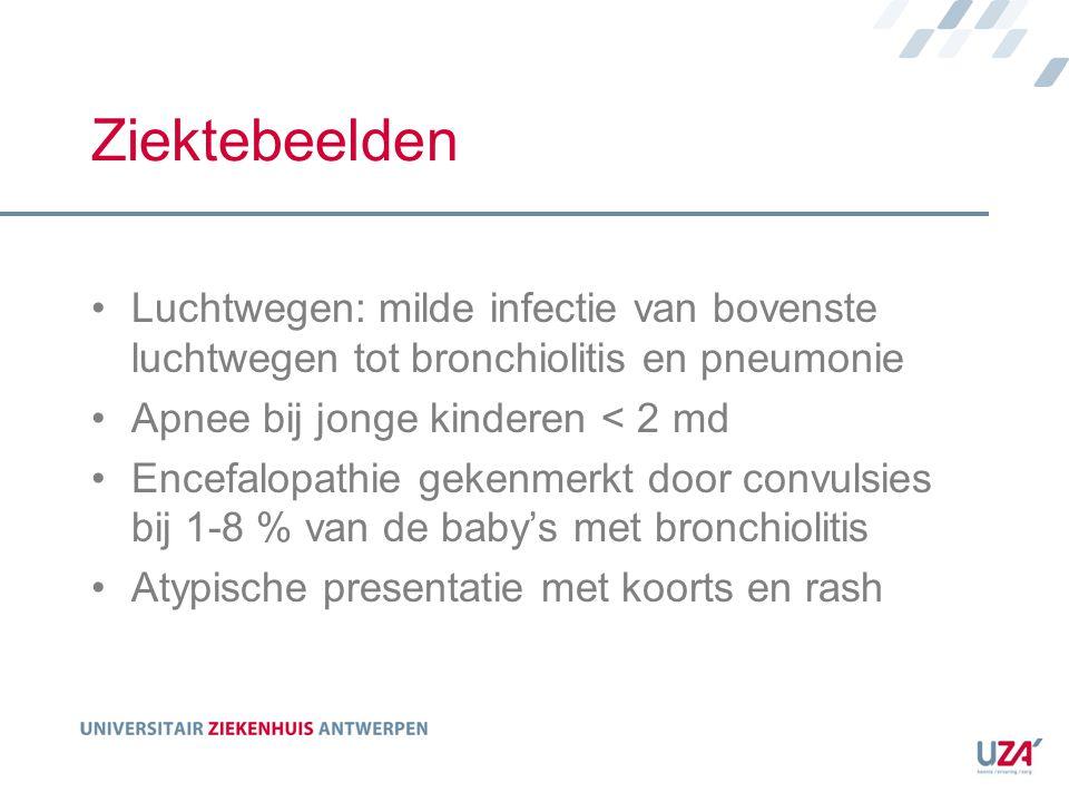 Ziektebeelden Luchtwegen: milde infectie van bovenste luchtwegen tot bronchiolitis en pneumonie. Apnee bij jonge kinderen < 2 md.