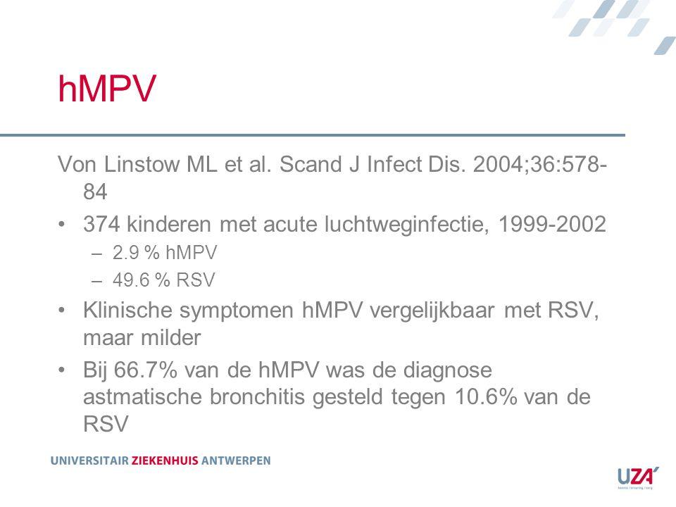 hMPV Von Linstow ML et al. Scand J Infect Dis. 2004;36:578-84
