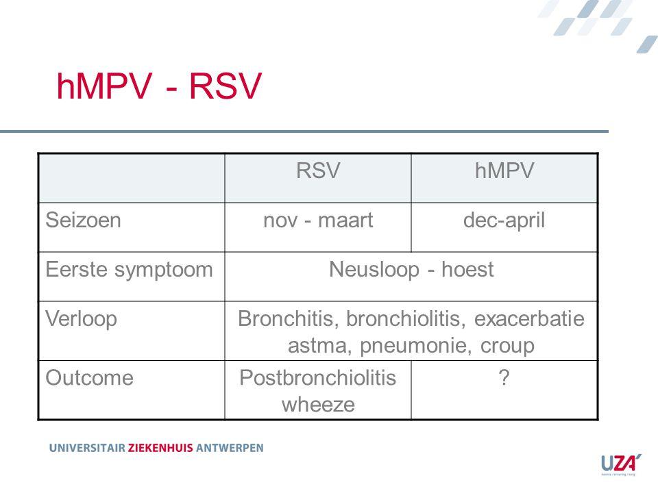 hMPV - RSV RSV hMPV Seizoen nov - maart dec-april Eerste symptoom