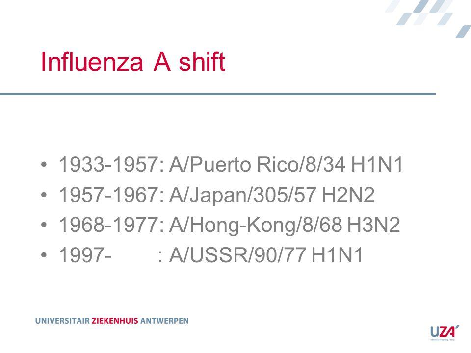 Influenza A shift 1933-1957: A/Puerto Rico/8/34 H1N1