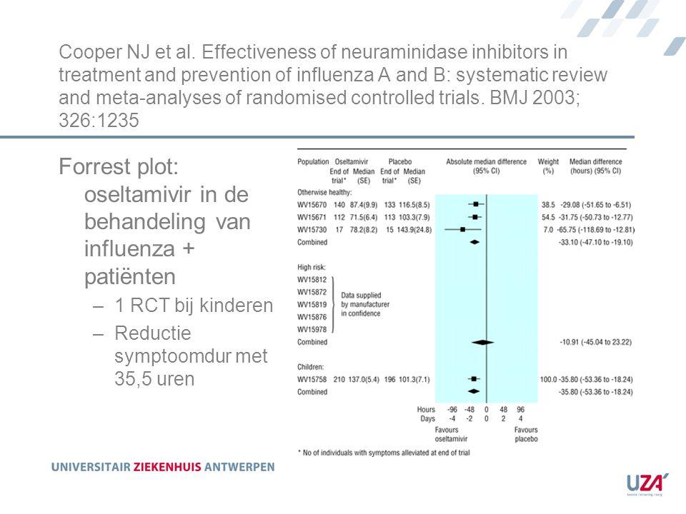 Forrest plot: oseltamivir in de behandeling van influenza + patiënten