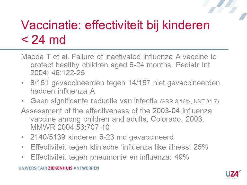 Vaccinatie: effectiviteit bij kinderen < 24 md