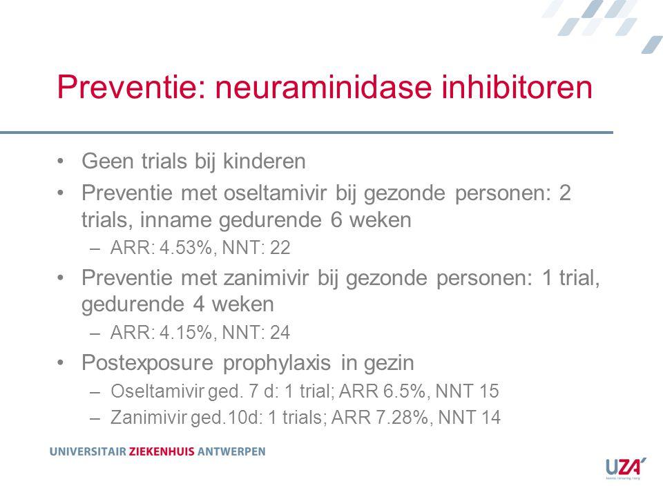 Preventie: neuraminidase inhibitoren