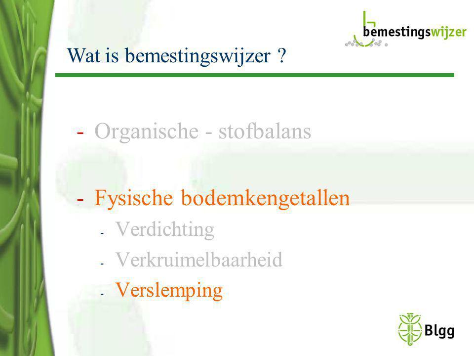 Organische - stofbalans Fysische bodemkengetallen