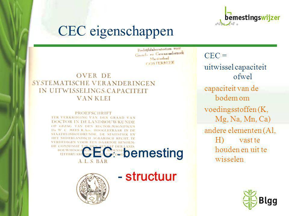 CEC eigenschappen CEC: - bemesting - structuur CEC =