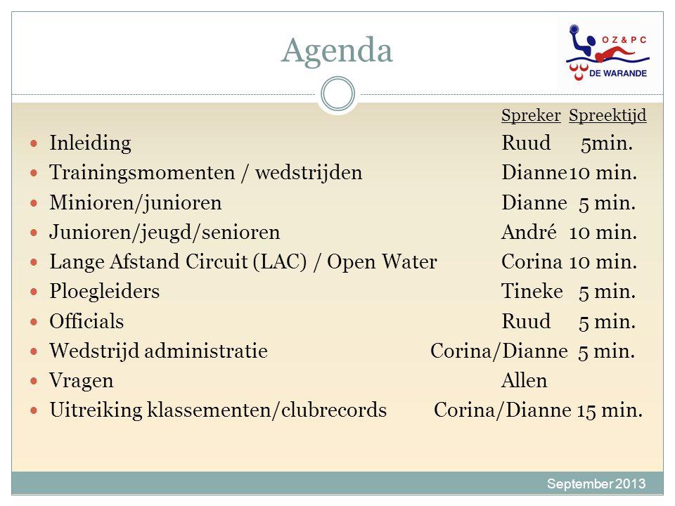 Agenda Inleiding Ruud 5min.
