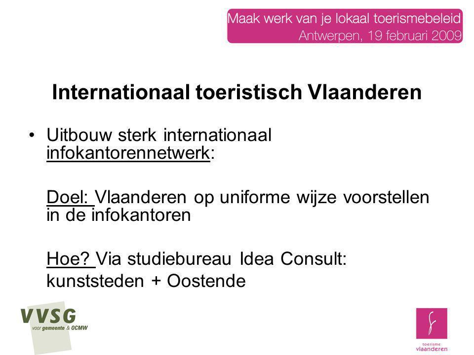 Internationaal toeristisch Vlaanderen