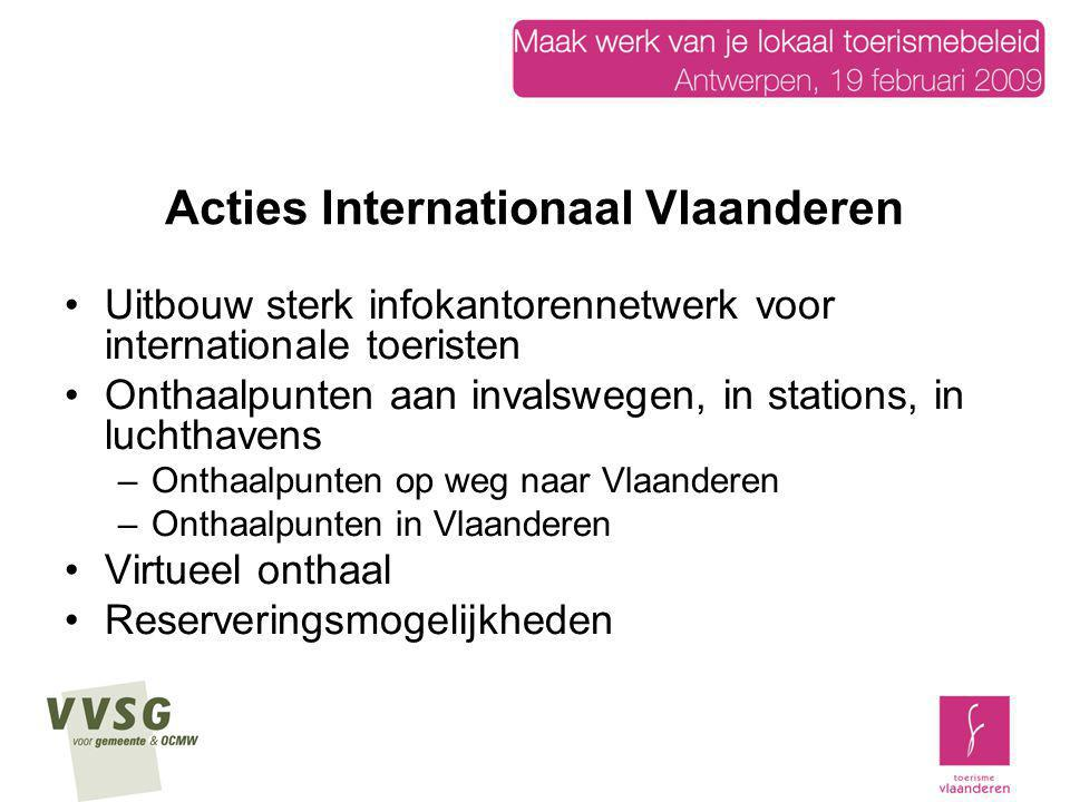 Acties Internationaal Vlaanderen