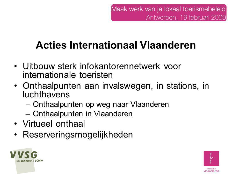 Acties Internationaal Vlaanderen