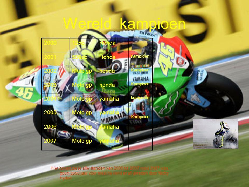 Wereld kampioen 2000 125c Honda 2001 500cc 2002 Moto gp honda 2003