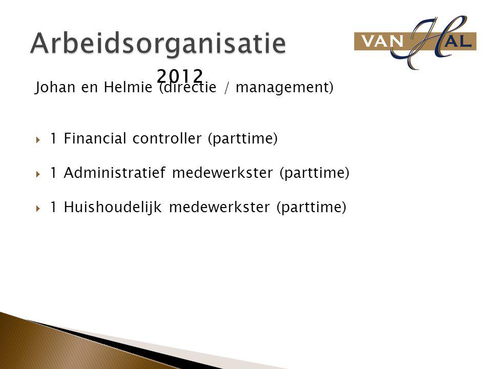 Arbeidsorganisatie 2012 Johan en Helmie (directie / management)